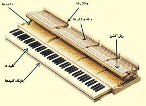 اکشن یک گرند پیانو